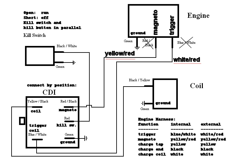 moreover 1974 Cj5 Ignition Switch Wiring Diagram furthermore 635279 Mercruiser 5 0l 98 W Carb Cranks But Won T Start further 2004 F150 Pcm Wiring Diagram also Showthread. on switch ignition coil